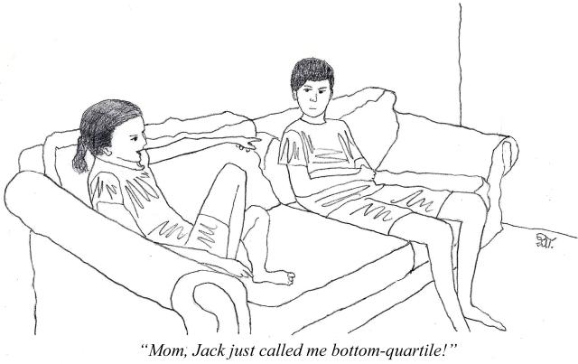 BottomQuartile